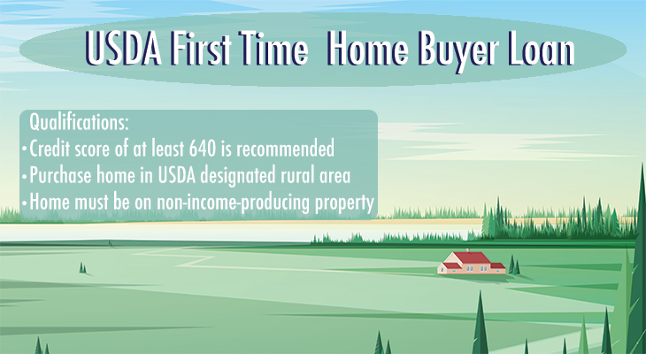 7 First Time Home Buyer Government Programs to Assist You